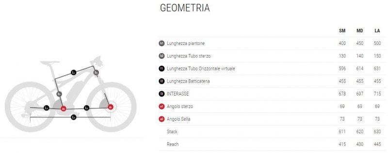 geometria XENION 27_5 PLUS PRO